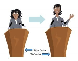 Train the Trainer Certification Training
